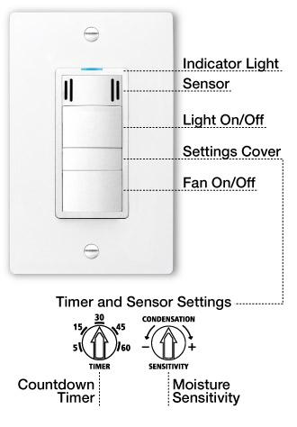 Blue LED Light, Adjustable DewStop Sensor, Adjustable Fan Timer On, Fan Off, Light On/Off