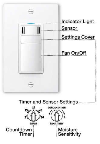 DewStop Breeze Easy Bathroom Fan Ventilation System with Fan Sensor Switch ✅✅✅✅✅